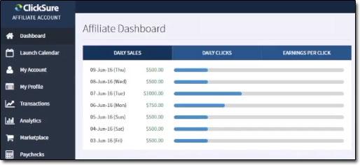 ClickSure Dashboard