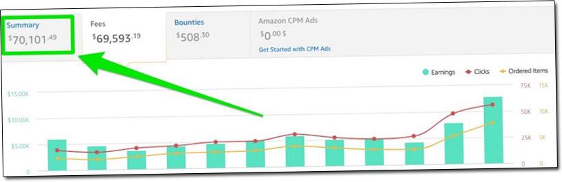 Amazon Commissions Screenshot