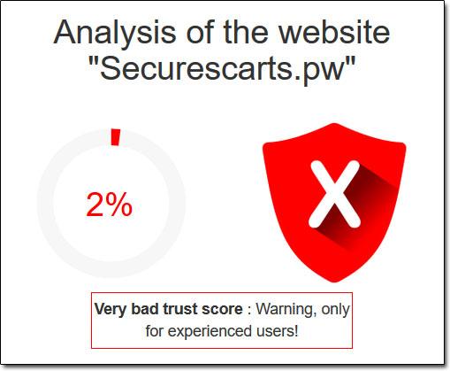 SecuresCarts.pw Trust Score