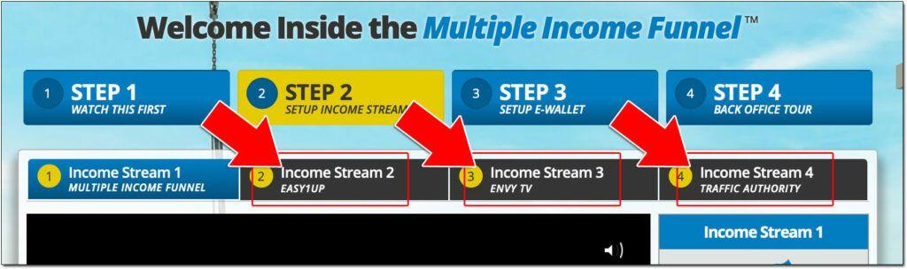 Multiple Income Funnel Income Streams